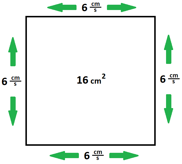 related rates square